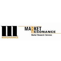 Market Resonance